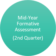 Mid-year formative assessment button.png